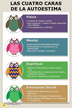¿Qué es autoestima? Los aspectos de la autoestima: la espiritual, la mental, la física y la social. ¿Cómo aumentar su autoestima? Infografías + Videos.