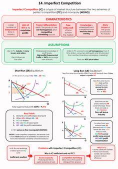 Economics 101 – Page 5 – piigsty Micro Economics, Teaching Economics, Economics Lessons, Economics A Level, Economics Revision, Revision Timetable, Mind Maps, Microeconomics Study, Study Tips