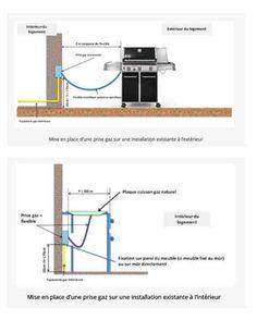 Attestation sur l honneur pac gaz g othermique tertiaire - Certificat de conformite gaz ...