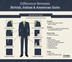 The foundation of the English vs Italian style contrast is a difference in attitude. Each comes from a distinct cultural philosophy about how a gentleman relates to the world, often in a reserved or flamboyant manner. Real Men Real Style, Real Man, Big Men Fashion, Suit Fashion, Military Fashion, Different Suit Styles, Italian Style Suit, Italian Suits, Suit Guide