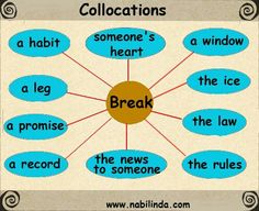 "English Collocations for ""to break"""