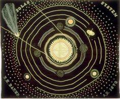 "nobrashfestivity: ""  Solar System Quilt by Ellen Harding, 1876 """