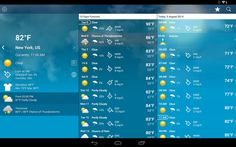 Weather XL PRO 1.3.7 Apk is a weather updater for your android device it is an amaizing application which show the latest results for customer.