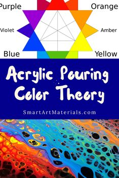 Color Theory for Acrylic Pouring - Color Mixing/ Color Combinations & Contrasts . - pouring art - Color Theory for Acrylic Pouring – Color Mixing/ Color Combinations & Contrasts for Fluid Acrylic - Pour Painting Techniques, Acrylic Pouring Techniques, Acrylic Pouring Art, Acrylic Art, Art Techniques, Flow Painting, Acrylic Painting Tutorials, Swing Painting, Drawing Tutorials