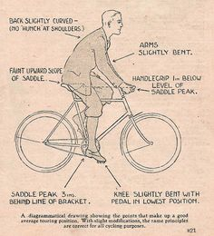 Nice illustration of 'average touring position'.   Scanned from vintage magazine by flickr user zombikombi1959.