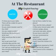 Restaurant Vocabulary  #learnenglish  http://www.uniquelanguages.com
