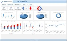 Excel Dashboard Templates, Analytics Dashboard, Dashboard Design, Hr Management, Microsoft Excel, Dashboards, Achieve Your Goals, Human Resources, Social Networks