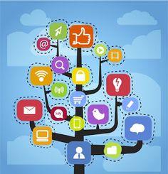 Collector2puntocero: 15 herramientas para crear imágenes en tus Redes S...
