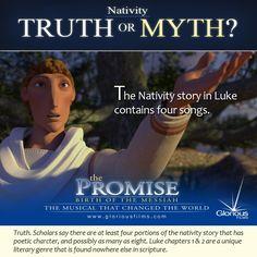 How well do you know the Nativity Story? #christmasmovie #nativity #gloriousfilms