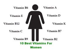 10 Best Vitamins for Women