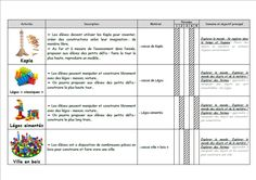 Progression activités d'accueil Projects To Try, School, Ps, Voici, Albums, Classroom Tools, Classroom Management, Photo Manipulation