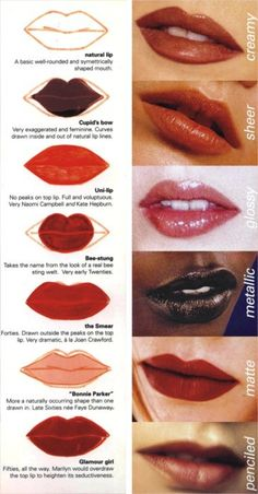 Lips through the decades