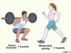 Weight Watchers Punkte berechnen (ProPoint Plan) – wikiHow