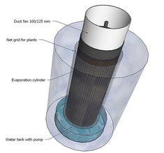Hygrolon/EpiWeb evaporative cooler | Flickr - Photo Sharing!