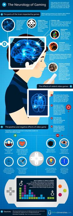 The Neurology of Gaming  #Gamification