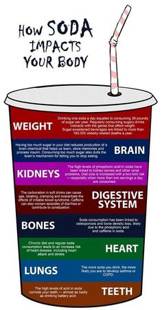 How soda affects your body #health