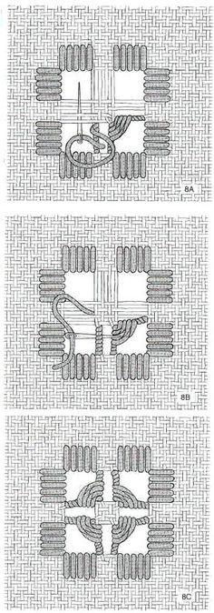 adjoining-wrap croix de malte