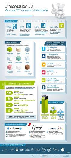 Infographie : est-ce que l'impression 3D est la 3ème révolution industrielle ?…