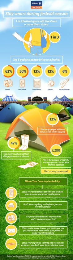 Festival infographic from Allianz: sharing useful, research-driven information