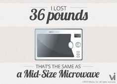 I lost 36 pounds! That is the same as a mid size microwave.