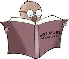 How to Teach Open and Closed Syllables and why its so important.