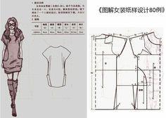 Переделка одежды, из старой в стильную