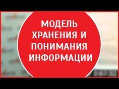 Модель хранения и понимания информации | Николай Ягодкин