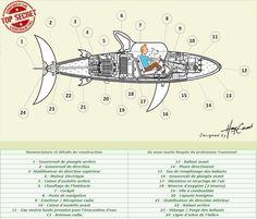 Funny Art, The Funny, Herge Tintin, Submarines, Caricature, Art Forms, Comic Art, Finding Nemo, Comics