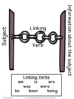 Linking Verbs.... love his anchor!