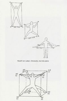 44 best body movement diagrams images in 2019 drawings. Black Bedroom Furniture Sets. Home Design Ideas