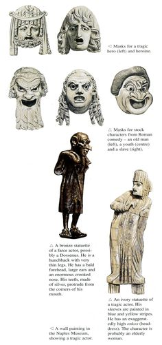 Roman actors and masks