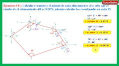 Ejem.01- Rumbo, Azimut y Coordenadas (1/3-Cálculo del RUMBO)
