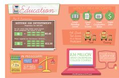 Value of Education in a Child's Life
