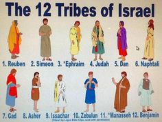 The 12 Sons of Jacob vs. the 12 Tribes of Israel poster printables