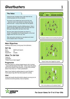 Fun Soccer Games For 5 to 8 Year Olds - Soccer Coach Weekly Fun Soccer Games, Soccer Drills For Kids, Football Drills, Soccer Practice, Soccer Skills, Youth Soccer, Pe Games, Soccer Coaching, Soccer Training