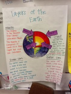 In science, we've been working on land forms. Yesterday we talked about la… In science, we've been working on land forms. Yesterday we talked about layers of the earth and created this anchor chart: We aren't s… Earth Science Projects, Earth Science Lessons, Earth And Space Science, Science For Kids, Science Art, Life Science, Teaching Geography, Teaching Science, Science Education
