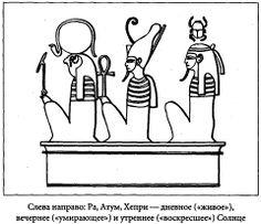 Часть I. Египетская мифология