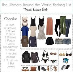 The Ultimate Round the World Travel Packing List for Girls THUMBNAIL