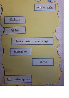 Wprowadzenie do redagowania opowiadania w okejowych zeszytach moich uczniów :)Elementy opowiadania -> TUTAJKieszonki -> TUTAJKryteria sukcesu -> TUTAJ Education, School, Schools, Educational Illustrations, Learning, Onderwijs, Studying