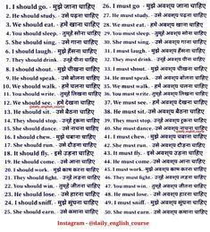 Daily English Words, English Grammar For Kids, Teaching English Grammar, English Story, English Prepositions, English Sentences, English Vocabulary Words, Hindi Language Learning, Sms Language