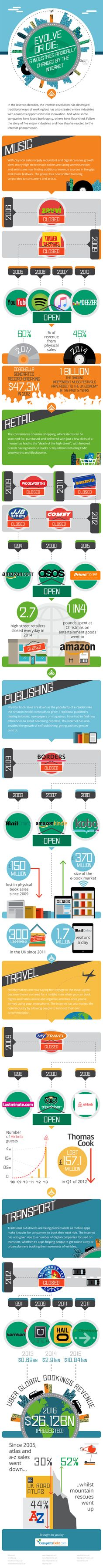 Evolve or Die: 5 Industries Drastically Changed By The Internet #infographic #Business #Internet
