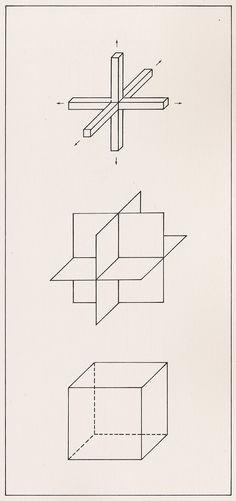Principles of Three-Dimensional Design, Wucius Wong.