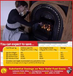 The poor heat output and huge consumtion are the main problem with your open Have a look at the link below to know the solution. Open Fireplace, Open Fires, Appliances, Link, Accessories, Home Appliances