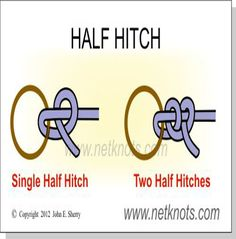 Half Hitch Although the half hitch is knot in its own right, it is rarely used alone as it is unsafe when used alone. Two half hitches can be use to tie a rope to a tree, boat or any object. It is often used to increase the security of a primary knot. Survival Knots, Survival Tips, Survival Skills, Paracord Knots, Rope Knots, Scout Knots, Knots Guide, Knots Landing, Half Hitch Knot
