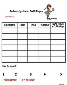 Give your students some solids and let them investigate how many edges, faces, vertices, and what REAL shapes look that.  Let them work in teams to...