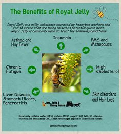 Amazing benefits of Royal Jelly!