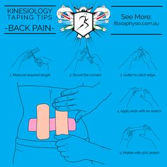 Kinesiology Taping Tips BACK PAIN INFOGRAPHIC