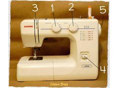 Face frontal da máquina de costura doméstica comum