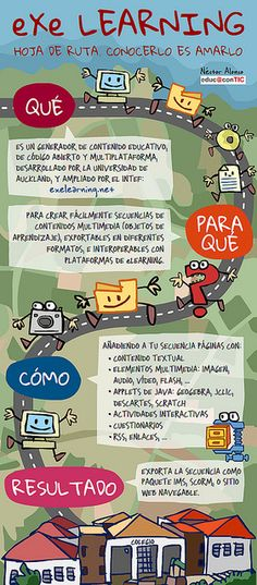 eXe Learning: generador de contenidos educativos | Flickr: Intercambio de fotos