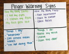 Anger Warning Signs - The Key To Teaching Anger Management - Confident Counselors - Stress Management Stress Management Activities, Counseling Activities, School Counseling, Therapy Activities, Classroom Management, Therapy Ideas, Anger Management For Adults, Management Quotes, Mental Health Counseling
